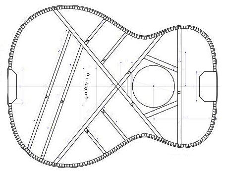 bracing diagramme
