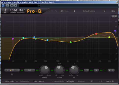 The second stage of EQ