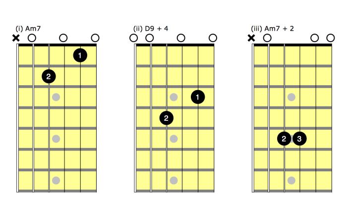 chordshapes